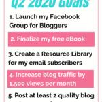 q2 2020 blogging goals